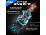 Fahren 9005/HB3 LED Headlight Bulbs Photo 4