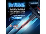 NINEO 9006 HB4 LED Bulbs | CREE Chips Photo 2